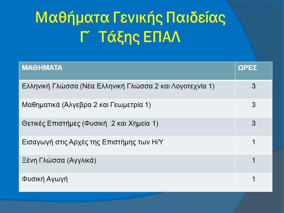 Μαθήματα Γενικής Παιδείας Γ΄ Τάξης ΕΠΑΛ ΜΑΘΗΜΑΤΑΩΡΕΣ Ελληνική Γλώσσα (Νέα Ελληνική Γλώσσα 2 και Λογοτεχνία 1)3 Μαθηματικά (Άλγεβρα 2 και Γεωμετρία 1)3 Θετικές Επιστήμες (Φυσική 2 και Χημεία 1)3 Εισαγωγή στις Αρχές της Επιστήμης των Η/Υ1 Ξένη Γλώσσα (Αγγλικά)1 Φυσική Αγωγή1