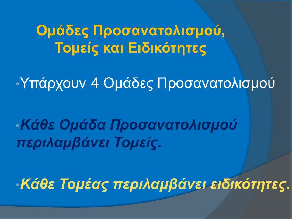 Ομάδες Προσανατολισμού, Τομείς και Ειδικότητες Υπάρχουν 4 Ομάδες Προσανατολισμού Κάθε Ομάδα Προσανατολισμού περιλαμβάνει Τομείς.