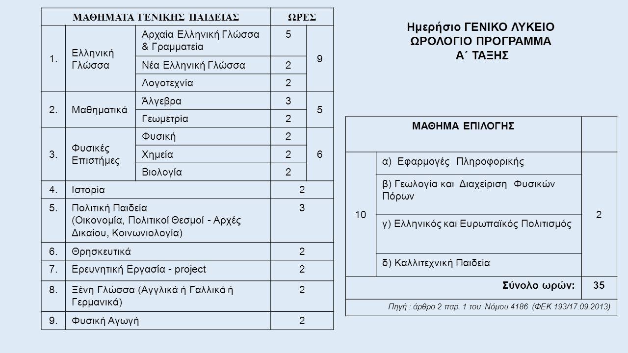 Συντελεστές παραγωγής: Φωτίου Νικόλαος, εκπαιδευτικός Υπεύθυνος ΣΕΠ στο ΚΕΣΥΠ Πιερίας Παραστατίδης Κωνσταντίνος, εκπαιδευτικός Υπεύθυνος ΣΕΠ στο ΚΕΣΥΠ Ημαθίας.