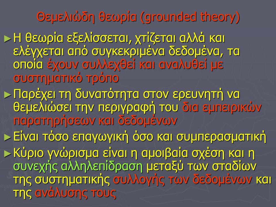 Θεμελιώδη θεωρία (grounded theory) ►Η►Η►Η►Η θεωρία εξελίσσεται, χτίζεται αλλά και ελέγχεται από συγκεκριμένα δεδομένα, τα οποία έχουν συλλεχθεί και αναλυθεί με συστηματικό τρόπο ►Π►Π►Π►Παρέχει τη δυνατότητα στον ερευνητή να θεμελιώσει την περιγραφή του δια εμπειρικών παρατηρήσεων και δεδομένων ►Ε►Ε►Ε►Είναι τόσο επαγωγική όσο και συμπερασματική ►Κ►Κ►Κ►Κύριο γνώρισμα είναι η αμοιβαία σχέση και η συνεχής αλληλεπίδραση μεταξύ των σταδίων της συστηματικής συλλογής των δεδομένων και της ανάλυσης τους