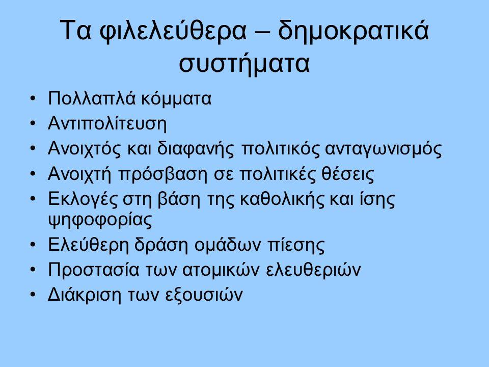 Τα κομμουνιστικά συστήματα Επίσημη κρατική ιδεολογία (μαρξισμός) Ένα κόμμα (μονοκομματισμός) Κεντρικός σχεδιασμός της οικονομίας (κρατικός έλεγχος της οικονομίας) Περιορισμός των ελευθεριών (έλεγχος των ΜΜΕ και των συνδικάτων) Κρατικός συγκεντρωτισμός (απουσία διάκρισης των εξουσιών)