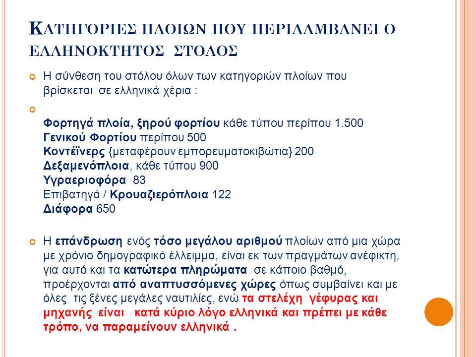 Κ ΑΤΗΓΟΡΙΕΣ ΠΛΟΙΩΝ ΠΟΥ ΠΕΡΙΛΑΜΒΑΝΕΙ Ο ΕΛΛΗΝΟΚΤΗΤΟΣ ΣΤΟΛΟΣ Η σύνθεση του στόλου όλων των κατηγοριών πλοίων που βρίσκεται σε ελληνικά χέρια : Φορτηγά πλοία, ξηρού φορτίου κάθε τύπου περίπου 1.500 Γενικού Φορτίου περίπου 500 Κοντέϊνερς {μεταφέρουν εμπορευματοκιβώτια} 200 Δεξαμενόπλοια, κάθε τύπου 900 Υγραεριοφόρα 83 Επιβατηγά / Κρουαζιερόπλοια 122 Διάφορα 650 Η επάνδρωση ενός τόσο μεγάλου αριθμού πλοίων από μια χώρα με χρόνιο δημογραφικό έλλειμμα, είναι εκ των πραγμάτων ανέφικτη, για αυτό και τα κατώτερα πληρώματα σε κάποιο βαθμό, προέρχονται από αναπτυσσόμενες χώρες όπως συμβαίνει και με όλες τις ξένες μεγάλες ναυτιλίες, ενώ τα στελέχη γέφυρας και μηχανής είναι κατά κύριο λόγο ελληνικά και πρέπει με κάθε τρόπο, να παραμείνουν ελληνικά.