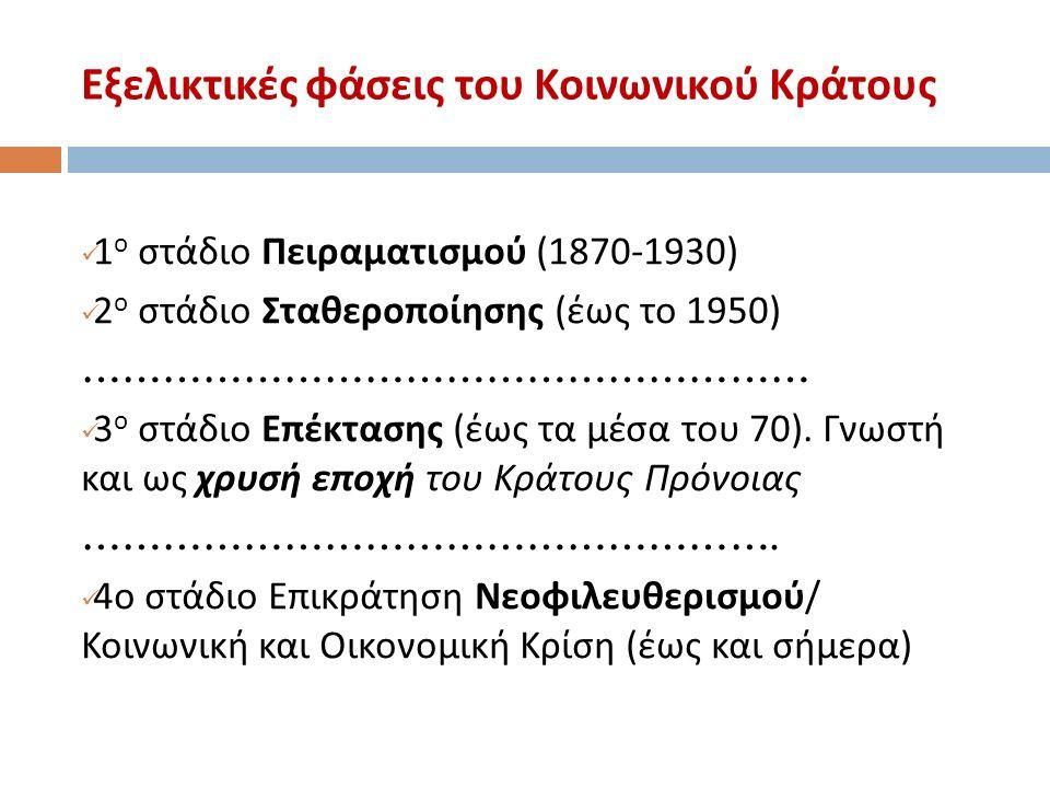 Εξελικτικές φάσεις του Κοινωνικού Κράτους 1 ο στάδιο Πειραματισμού (1870-1930) 2 ο στάδιο Σταθεροποίησης ( έως το 1950) ……………………………………………… 3 ο στάδιο Επέκτασης ( έως τα μέσα του 70).