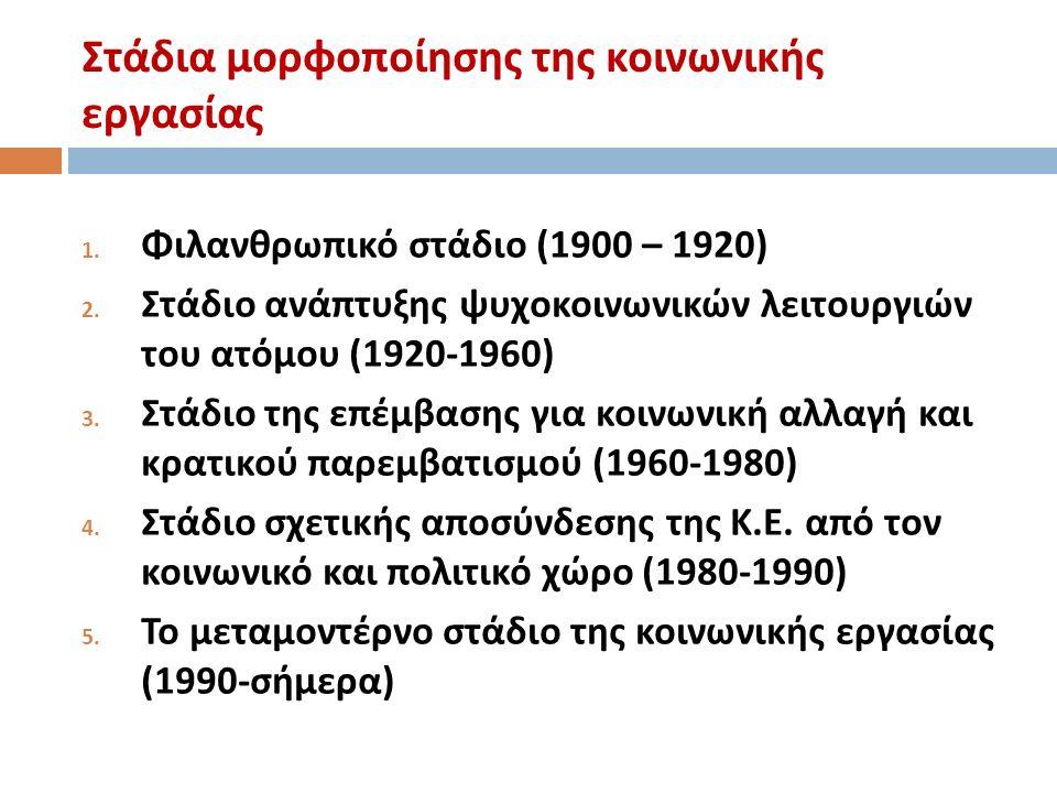 Στάδια μορφοποίησης της κοινωνικής εργασίας 1. Φιλανθρωπικό στάδιο (1900 – 1920) 2.