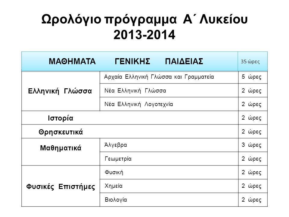 Ωρολόγιο πρόγραμμα Α΄ Λυκείου 2013-2014 Αρχαία Ελληνική Γλώσσα και Γραμματεία 5 ώρες Ελληνική Γλώσσα Νέα Ελληνική Γλώσσα 2 ώρες Νέα Ελληνική Λογοτεχνία 2 ώρες Ιστορία 2 ώρες Θρησκευτικά 2 ώρες Μαθηματικά Άλγεβρα 3 ώρες Γεωμετρία 2 ώρες Φυσική 2 ώρες Φυσικές Επιστήμες Χημεία 2 ώρες Βιολογία 2 ώρες