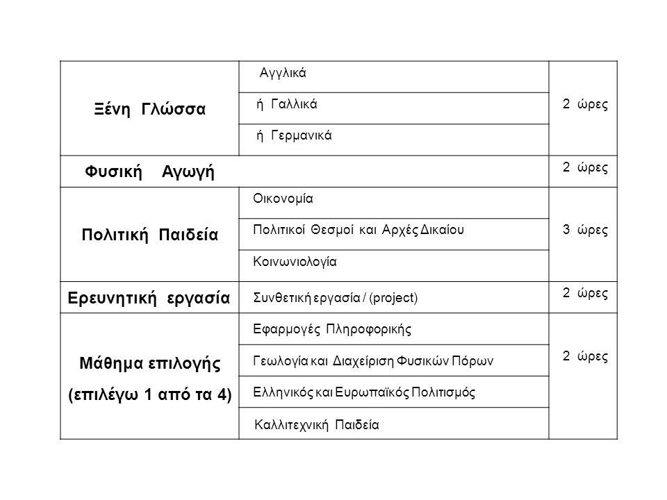 Ξένη Γλώσσα Αγγλικά ή Γαλλικά 2 ώρες ή Γερμανικά Φυσική Αγωγή 2 ώρες Οικονομία Πολιτική Παιδεία Πολιτικοί Θεσμοί και Αρχές Δικαίου 3 ώρες Κοινωνιολογία Ερευνητική εργασία Συνθετική εργασία / (project) 2 ώρες Εφαρμογές Πληροφορικής Μάθημα επιλογής Γεωλογία και Διαχείριση Φυσικών Πόρων 2 ώρες (επιλέγω 1 από τα 4) Ελληνικός και Ευρωπαϊκός Πολιτισμός Καλλιτεχνική Παιδεία