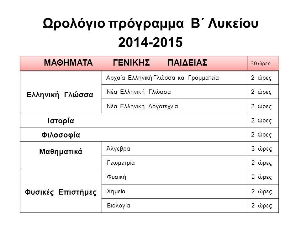 Ωρολόγιο πρόγραμμα Β΄ Λυκείου 2014-2015 Αρχαία Ελληνική Γλώσσα και Γραμματεία 2 ώρες Ελληνική Γλώσσα Νέα Ελληνική Γλώσσα 2 ώρες Νέα Ελληνική Λογοτεχνία 2 ώρες Ιστορία 2 ώρες Φιλοσοφία 2 ώρες Μαθηματικά Άλγεβρα 3 ώρες Γεωμετρία 2 ώρες Φυσική 2 ώρες Φυσικές Επιστήμες Χημεία 2 ώρες Βιολογία 2 ώρες