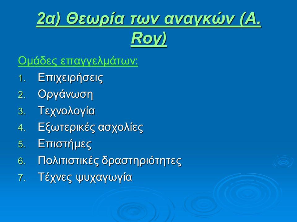 2α) Θεωρία των αναγκών (A. Roy) Oμάδες επαγγελμάτων: 1.