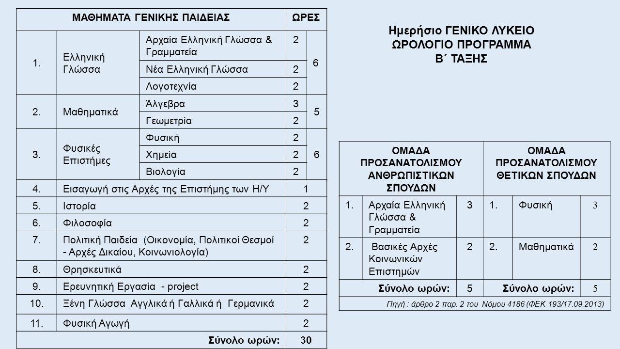Ημερήσιο ΓΕΝΙΚΟ ΛΥΚΕΙΟ ΩΡΟΛΟΓΙΟ ΠΡΟΓΡΑΜΜΑ Β΄ ΤΑΞΗΣ ΜΑΘΗΜΑΤΑ ΓΕΝΙΚΗΣ ΠΑΙΔΕΙΑΣΩΡΕΣ 1. Ελληνική Γλώσσα Αρχαία Ελληνική Γλώσσα & Γραμματεία 2 6 Νέα Ελληνι