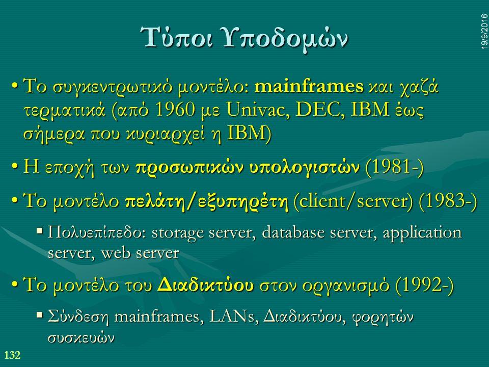 132 19/9/2016 Τύποι Υποδομών Το συγκεντρωτικό μοντέλο: mainframes και χαζά τερματικά (από 1960 με Univac, DEC, IBM έως σήμερα που κυριαρχεί η IBM)Το συγκεντρωτικό μοντέλο: mainframes και χαζά τερματικά (από 1960 με Univac, DEC, IBM έως σήμερα που κυριαρχεί η IBM) Η εποχή των προσωπικών υπολογιστών (1981-)Η εποχή των προσωπικών υπολογιστών (1981-) Το μοντέλο πελάτη/εξυπηρέτη (client/server) (1983-)Το μοντέλο πελάτη/εξυπηρέτη (client/server) (1983-)  Πολυεπίπεδο: storage server, database server, application server, web server Το μοντέλο του Διαδικτύου στον οργανισμό (1992-)Το μοντέλο του Διαδικτύου στον οργανισμό (1992-)  Σύνδεση mainframes, LANs, Διαδικτύου, φορητών συσκευών