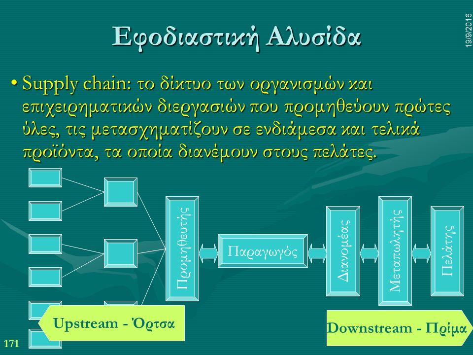 171 19/9/2016 Εφοδιαστική Αλυσίδα Supply chain: το δίκτυο των οργανισμών και επιχειρηματικών διεργασιών που προμηθεύουν πρώτες ύλες, τις μετασχηματίζουν σε ενδιάμεσα και τελικά προϊόντα, τα οποία διανέμουν στους πελάτες.Supply chain: το δίκτυο των οργανισμών και επιχειρηματικών διεργασιών που προμηθεύουν πρώτες ύλες, τις μετασχηματίζουν σε ενδιάμεσα και τελικά προϊόντα, τα οποία διανέμουν στους πελάτες.