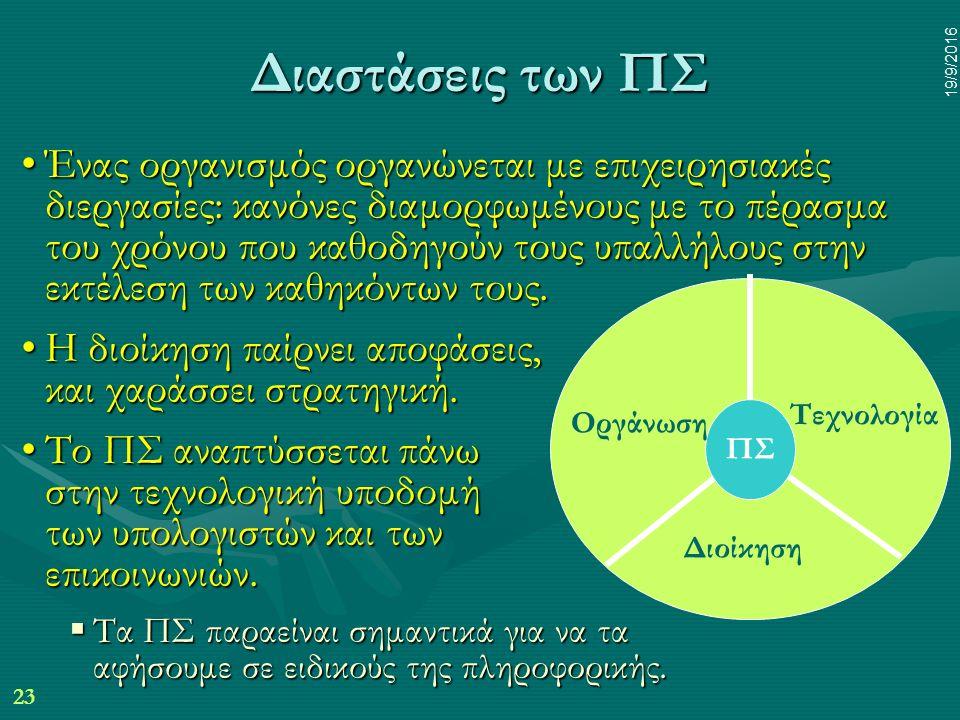 23 19/9/2016 Διαστάσεις των ΠΣ Ένας οργανισμός οργανώνεται με επιχειρησιακές διεργασίες: κανόνες διαμορφωμένους με το πέρασμα του χρόνου που καθοδηγούν τους υπαλλήλους στην εκτέλεση των καθηκόντων τους.Ένας οργανισμός οργανώνεται με επιχειρησιακές διεργασίες: κανόνες διαμορφωμένους με το πέρασμα του χρόνου που καθοδηγούν τους υπαλλήλους στην εκτέλεση των καθηκόντων τους.