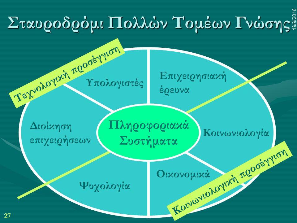 27 19/9/2016 Σταυροδρόμι Πολλών Τομέων Γνώσης Πληροφοριακά Συστήματα Υπολογιστές Ψυχολογία Διοίκηση επιχειρήσεων Οικονομικά Κοινωνιολογία Επιχειρησιακή έρευνα Τεχνολογική προσέγγιση Κοινωνιολογική προσέγγιση