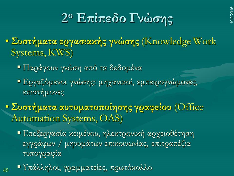 45 19/9/2016 2 ο Επίπεδο Γνώσης Συστήματα εργασιακής γνώσης (Knowledge Work Systems, KWS)Συστήματα εργασιακής γνώσης (Knowledge Work Systems, KWS)  Παράγουν γνώση από τα δεδομένα  Εργαζόμενοι γνώσης: μηχανικοί, εμπειρογνώμονες, επιστήμονες Συστήματα αυτοματοποίησης γραφείου (Office Automation Systems, OAS)Συστήματα αυτοματοποίησης γραφείου (Office Automation Systems, OAS)  Επεξεργασία κειμένου, ηλεκτρονική αρχειοθέτηση εγγράφων / μηνυμάτων επικοινωνίας, επιτραπέζια τυπογραφία  Υπάλληλοι, γραμματείες, πρωτόκολλο