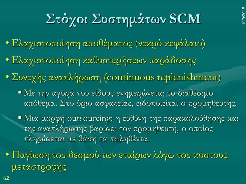 62 19/9/2016 Στόχοι Συστημάτων SCM Ελαχιστοποίηση αποθέματος (νεκρό κεφάλαιο)Ελαχιστοποίηση αποθέματος (νεκρό κεφάλαιο) Ελαχιστοποίηση καθυστερήσεων παράδοσηςΕλαχιστοποίηση καθυστερήσεων παράδοσης Συνεχής αναπλήρωση (continuous replenishment)Συνεχής αναπλήρωση (continuous replenishment)  Με την αγορά του είδους ενημερώνεται το διαθέσιμο απόθεμα.