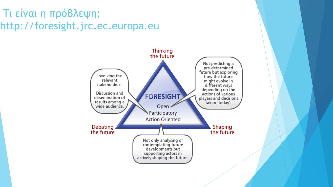 Τι είναι η πρόβλεψη; http://foresight.jrc.ec.europa.eu