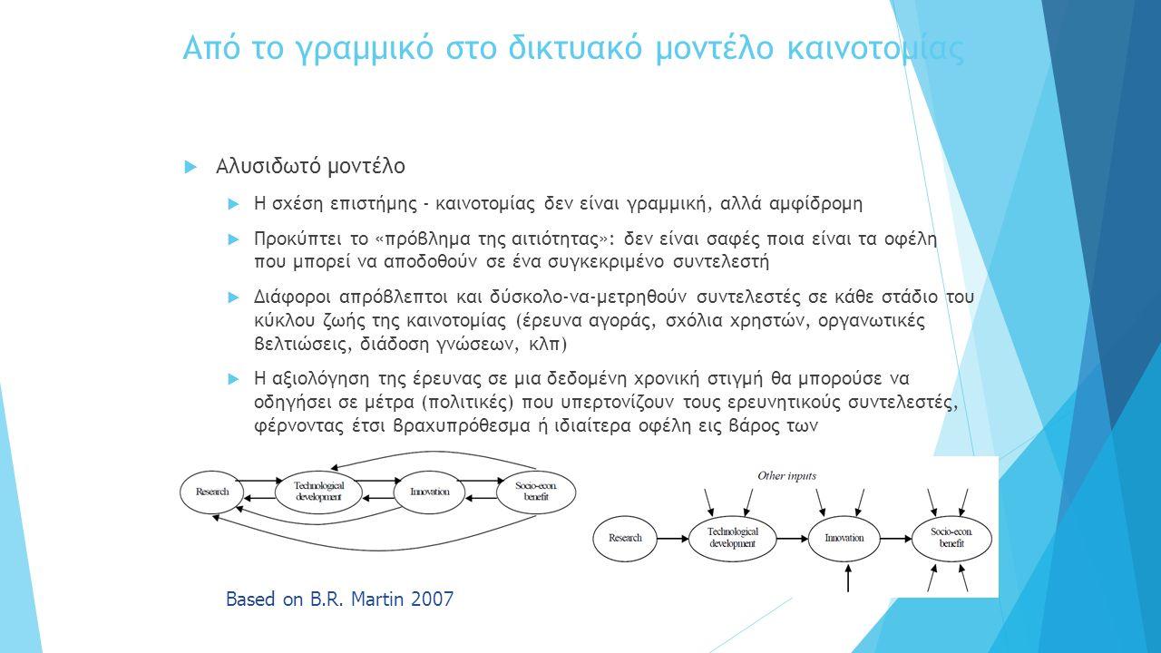 Από το γραμμικό στο δικτυακό μοντέλο καινοτομίας  Αλυσιδωτό μοντέλο  Η σχέση επιστήμης - καινοτομίας δεν είναι γραμμική, αλλά αμφίδρομη  Προκύπτει το «πρόβλημα της αιτιότητας»: δεν είναι σαφές ποια είναι τα οφέλη που μπορεί να αποδοθούν σε ένα συγκεκριμένο συντελεστή  Διάφοροι απρόβλεπτοι και δύσκολο-να-μετρηθούν συντελεστές σε κάθε στάδιο του κύκλου ζωής της καινοτομίας (έρευνα αγοράς, σχόλια χρηστών, οργανωτικές βελτιώσεις, διάδοση γνώσεων, κλπ)  Η αξιολόγηση της έρευνας σε μια δεδομένη χρονική στιγμή θα μπορούσε να οδηγήσει σε μέτρα (πολιτικές) που υπερτονίζουν τους ερευνητικούς συντελεστές, φέρνοντας έτσι βραχυπρόθεσμα ή ιδιαίτερα οφέλη εις βάρος των μακροπρόθεσμων Based on B.R.