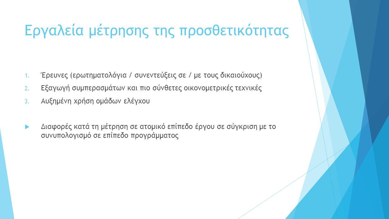 Εργαλεία μέτρησης της προσθετικότητας 1. Έρευνες (ερωτηματολόγια / συνεντεύξεις σε / με τους δικαιούχους) 2. Εξαγωγή συμπερασμάτων και πιο σύνθετες οι