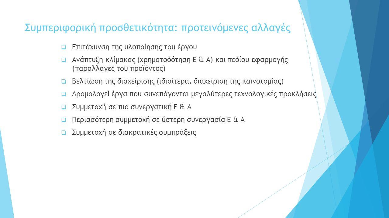 Συμπεριφορική προσθετικότητα: προτεινόμενες αλλαγές  Επιτάχυνση της υλοποίησης του έργου  Ανάπτυξη κλίμακας (χρηματοδότηση Ε & Α) και πεδίου εφαρμογ