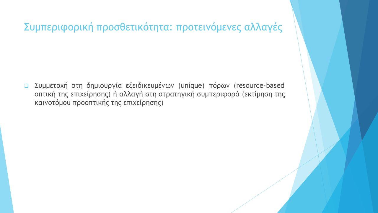 Συμπεριφορική προσθετικότητα: προτεινόμενες αλλαγές  Συμμετοχή στη δημιουργία εξειδικευμένων (unique) πόρων (resource-based οπτική της επιχείρησης) ή
