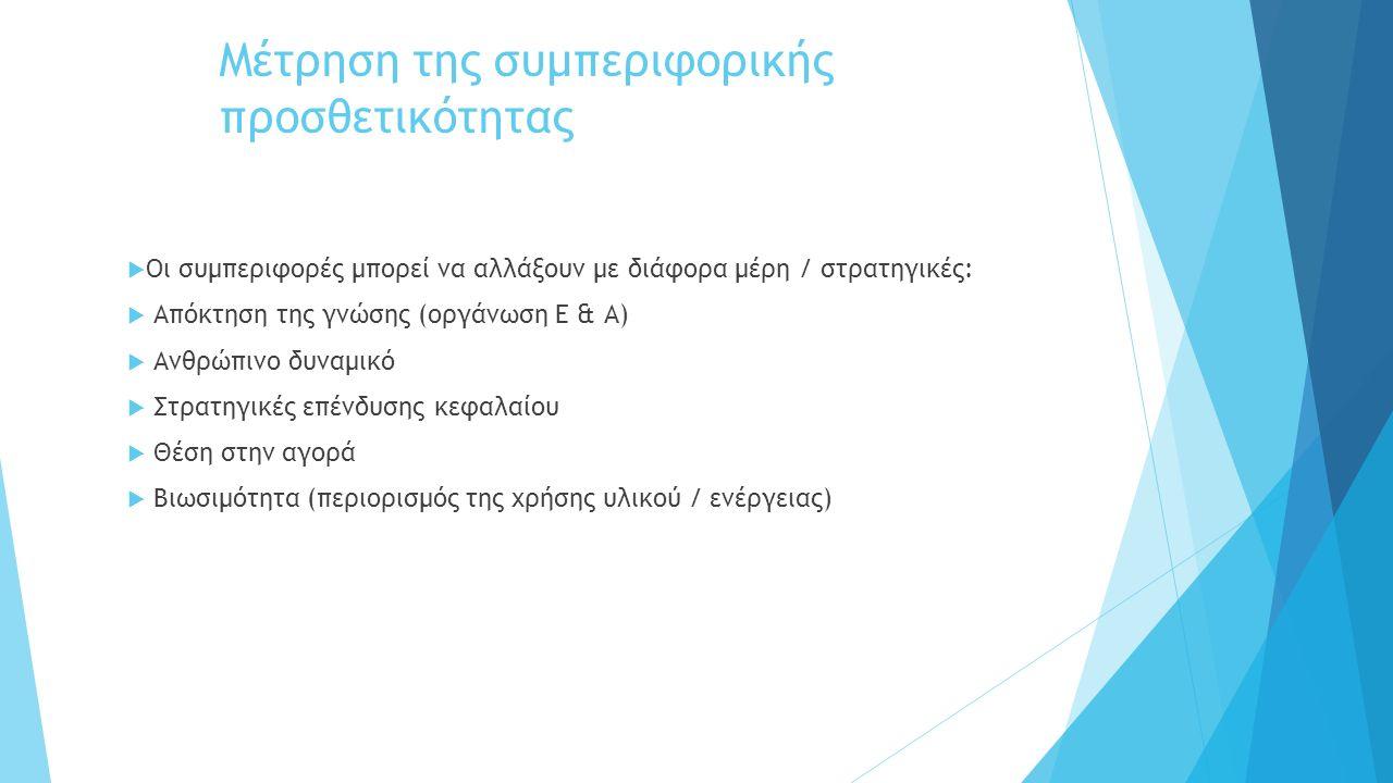 Μέτρηση της συμπεριφορικής προσθετικότητας  Οι συμπεριφορές μπορεί να αλλάξουν με διάφορα μέρη / στρατηγικές:  Απόκτηση της γνώσης (οργάνωση Ε & Α)