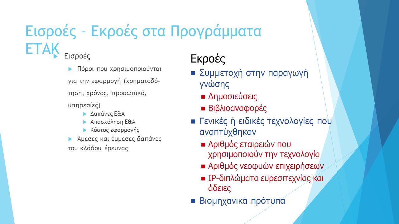 Εισροές – Εκροές στα Προγράμματα ΕΤΑΚ  Εισροές  Πόροι που χρησιμοποιούνται για την εφαρμογή (χρηματοδό- τηση, χρόνος, προσωπικό, υπηρεσίες)  Δαπάνε