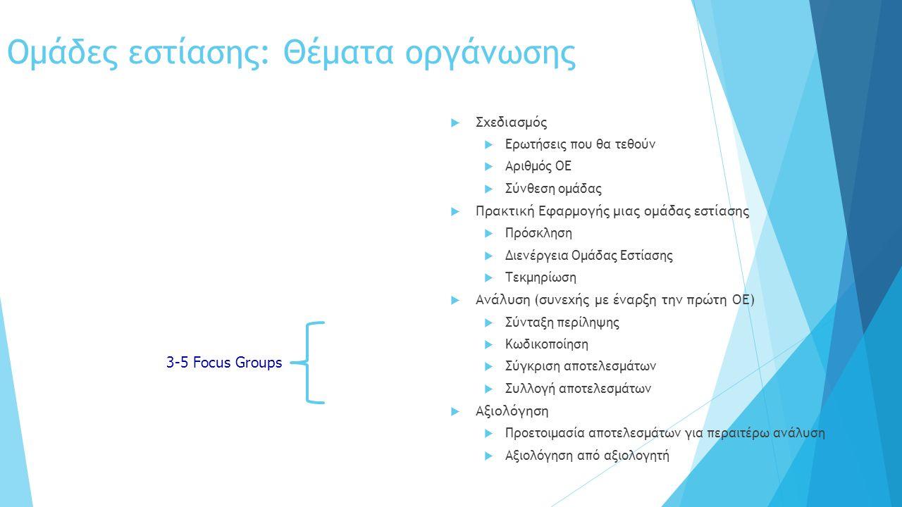 Ομάδες εστίασης: Θέματα οργάνωσης  Σχεδιασμός  Ερωτήσεις που θα τεθούν  Αριθμός ΟΕ  Σύνθεση ομάδας  Πρακτική Εφαρμογής μιας ομάδας εστίασης  Πρόσκληση  Διενέργεια Ομάδας Εστίασης  Τεκμηρίωση  Ανάλυση (συνεχής με έναρξη την πρώτη ΟΕ)  Σύνταξη περίληψης  Κωδικοποίηση  Σύγκριση αποτελεσμάτων  Συλλογή αποτελεσμάτων  Αξιολόγηση  Προετοιμασία αποτελεσμάτων για περαιτέρω ανάλυση  Αξιολόγηση από αξιολογητή 3-5 Focus Groups