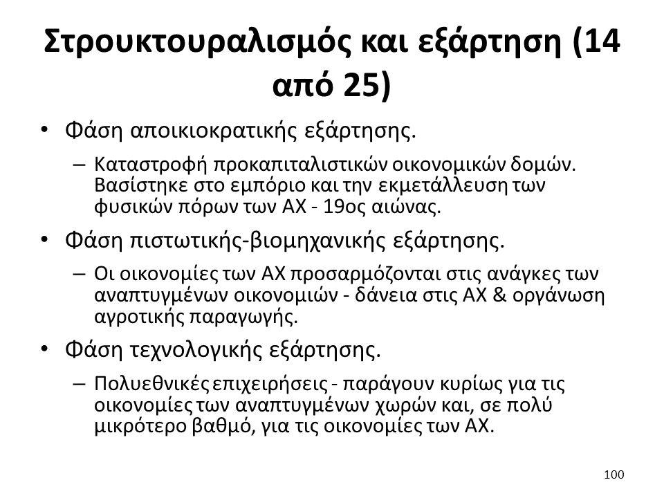 Στρουκτουραλισμός και εξάρτηση (14 από 25) Φάση αποικιοκρατικής εξάρτησης.