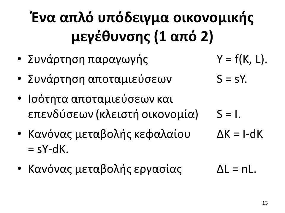 Ένα απλό υπόδειγμα οικονομικής μεγέθυνσης (1 από 2) Συνάρτηση παραγωγής Υ = f(K, L).