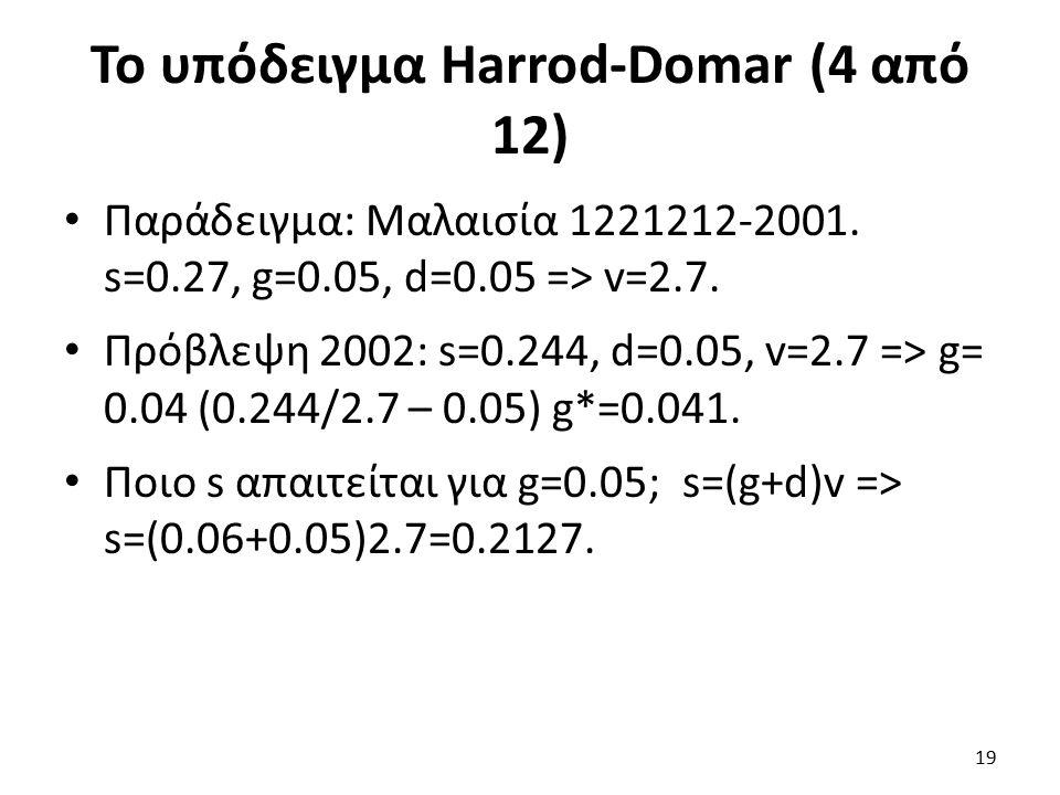 Το υπόδειγμα Harrod-Domar (4 από 12) Παράδειγμα: Μαλαισία 1221212-2001.