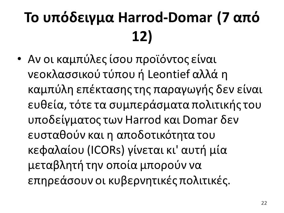 Το υπόδειγμα Harrod-Domar (7 από 12) Αν οι καμπύλες ίσου προϊόντος είναι νεοκλασσικού τύπου ή Leontief αλλά η καμπύλη επέκτασης της παραγωγής δεν είναι ευθεία, τότε τα συμπεράσματα πολιτικής του υποδείγματος των Harrod και Domar δεν ευσταθούν και η αποδοτικότητα του κεφαλαίου (ICORs) γίνεται κι αυτή μία μεταβλητή την οποία μπορούν να επηρεάσουν οι κυβερνητικές πολιτικές.