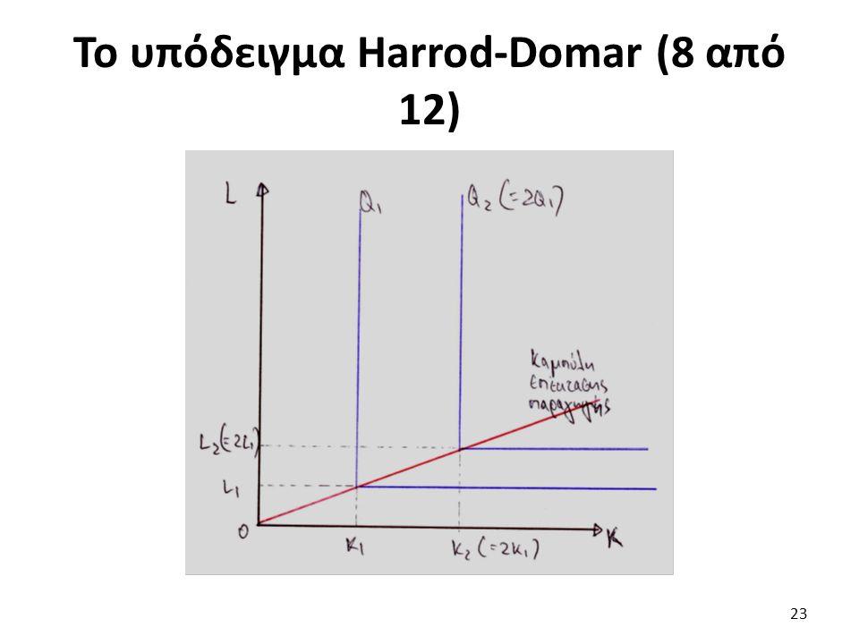 Το υπόδειγμα Harrod-Domar (8 από 12) 23