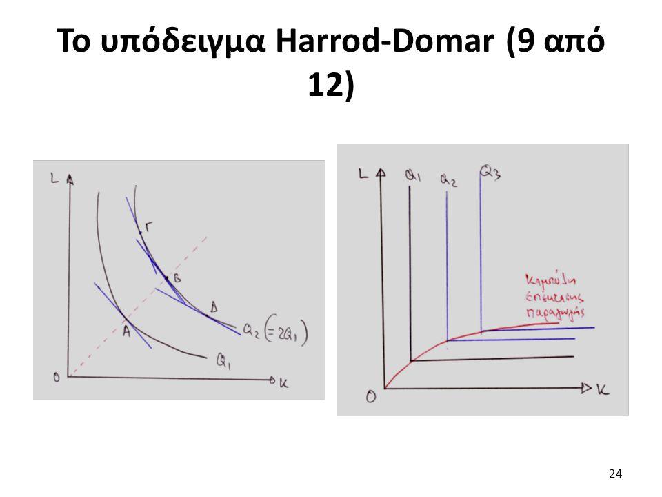 Το υπόδειγμα Harrod-Domar (9 από 12) 24