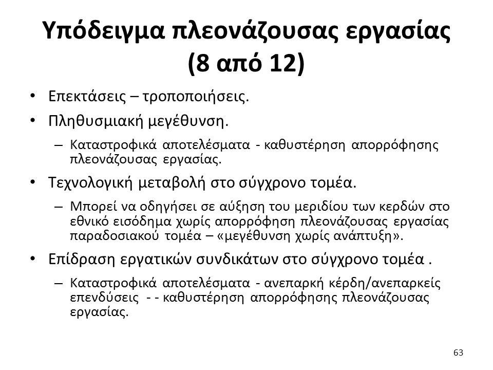 Υπόδειγμα πλεονάζουσας εργασίας (8 από 12) Επεκτάσεις – τροποποιήσεις.