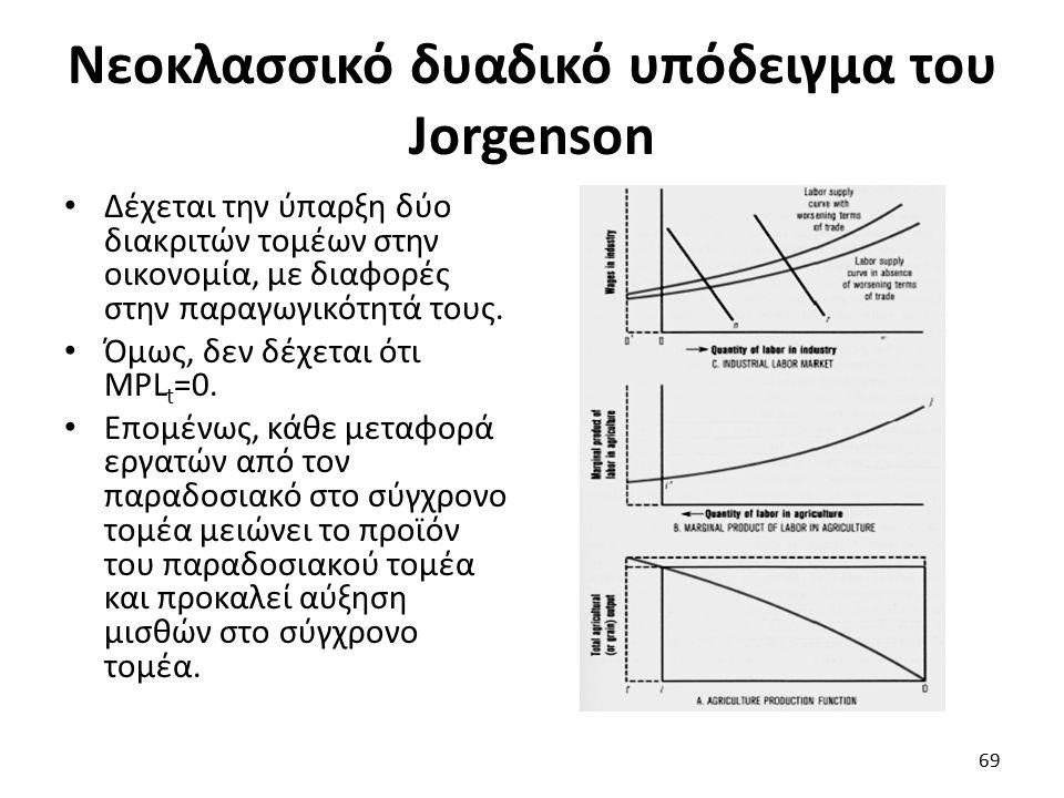 Νεοκλασσικό δυαδικό υπόδειγμα του Jorgenson Δέχεται την ύπαρξη δύο διακριτών τομέων στην οικονομία, με διαφορές στην παραγωγικότητά τους.