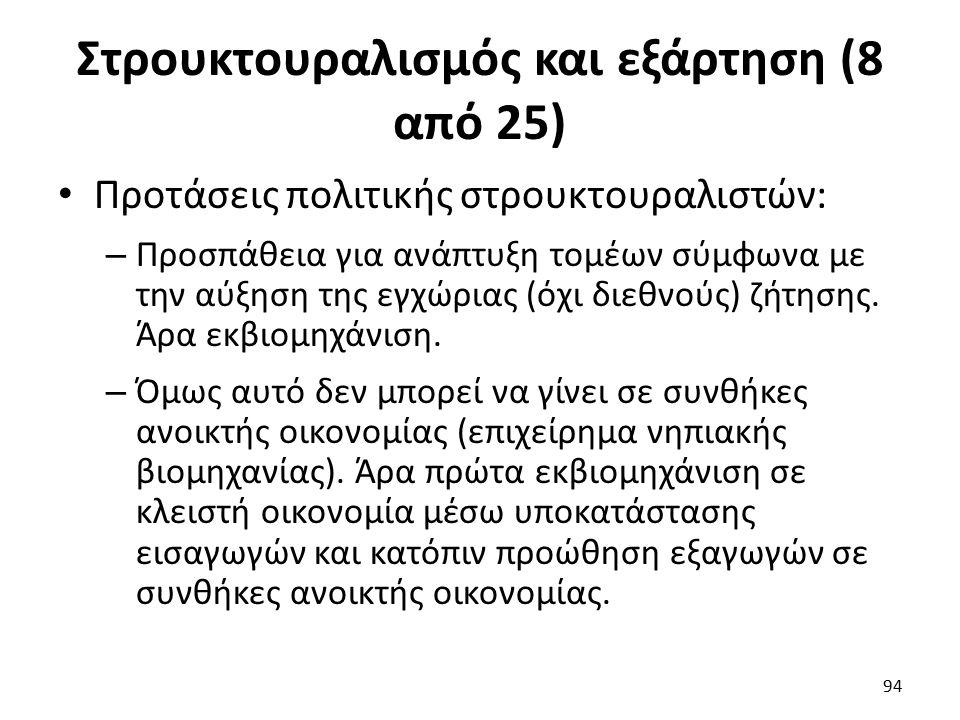 Στρουκτουραλισμός και εξάρτηση (8 από 25) Προτάσεις πολιτικής στρουκτουραλιστών: – Προσπάθεια για ανάπτυξη τομέων σύμφωνα με την αύξηση της εγχώριας (όχι διεθνούς) ζήτησης.