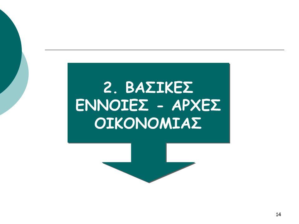 2. ΒΑΣΙΚΕΣ ΕΝΝΟΙΕΣ - ΑΡΧΕΣ ΟΙΚΟΝΟΜΙΑΣ 14