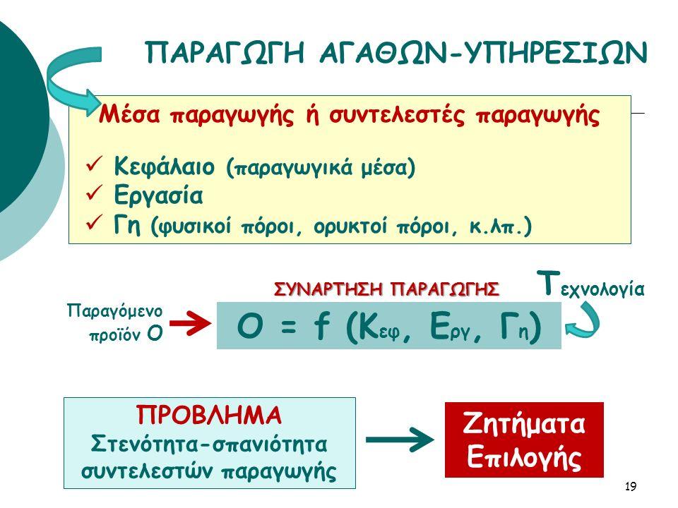 ΠΑΡΑΓΩΓΗ ΑΓΑΘΩΝ-ΥΠΗΡΕΣΙΩΝ 19 Μέσα παραγωγής ή συντελεστές παραγωγής Κεφάλαιο (παραγωγικά μέσα) Εργασία Γη (φυσικοί πόροι, ορυκτοί πόροι, κ.λπ.) O = f (K εφ, E ργ, Γ η ) Παραγόμενο προϊόν Ο ΣΥΝΑΡΤΗΣΗ ΠΑΡΑΓΩΓΗΣ Τ εχνολογία ΠΡΟΒΛΗΜΑ Στενότητα-σπανιότητα συντελεστών παραγωγής Ζητήματα Επιλογής