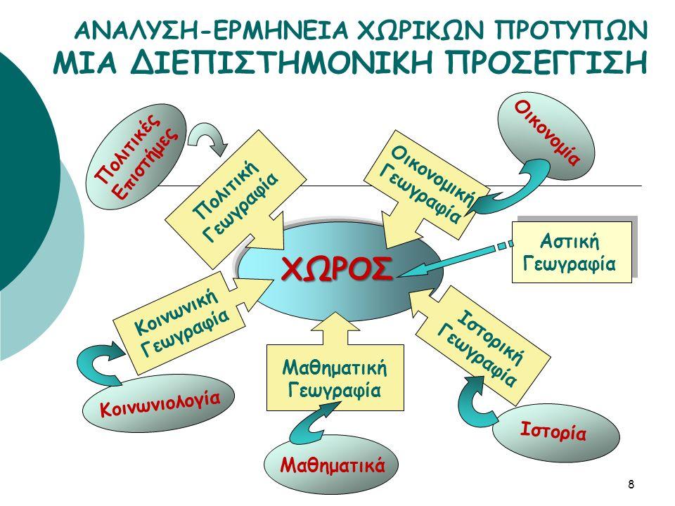 Τα εννοιολογικά όρια ανάμεσα σε: Οικονομική Γεωγραφία Πολιτική Γεωγραφία Κοινωνική Γεωγραφία Ιστορική Γεωγραφία κ.λπ.