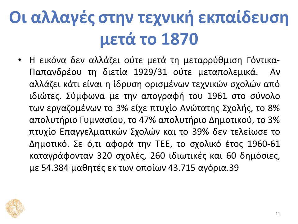 Οι αλλαγές στην τεχνική εκπαίδευση μετά το 1870 Η εικόνα δεν αλλάζει ούτε μετά τη μεταρρύθμιση Γόντικα- Παπανδρέου τη διετία 1929/31 ούτε μεταπολεμικά.