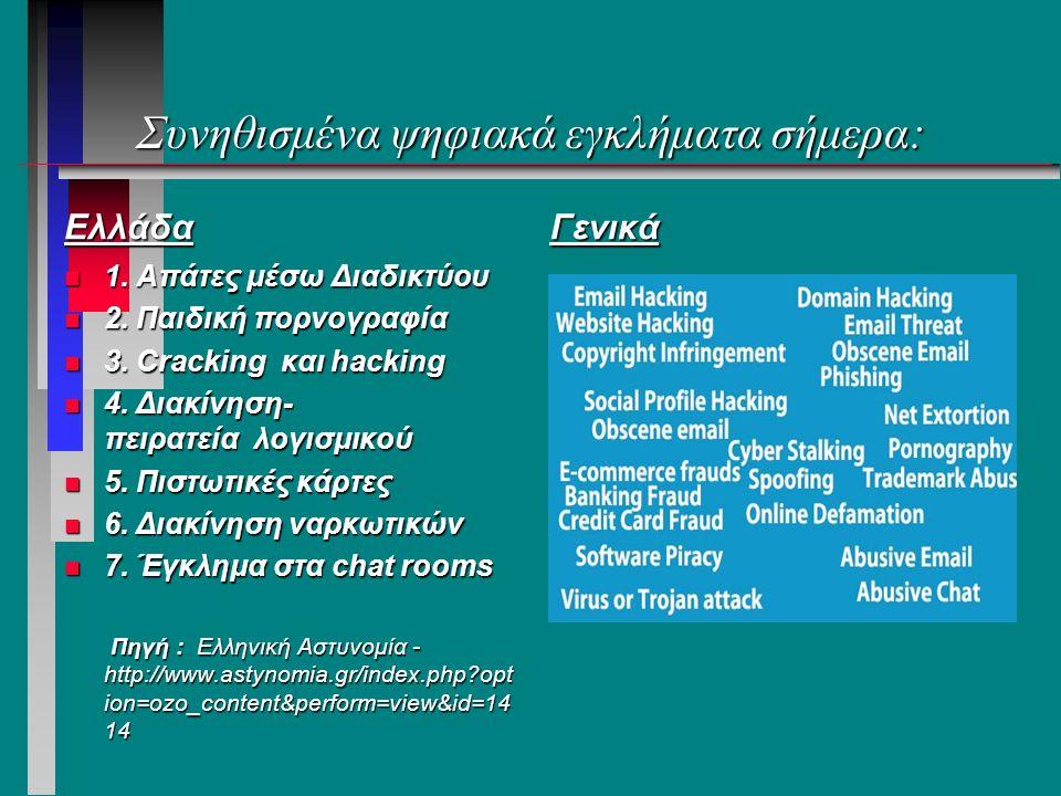 Συνηθισμένα ψηφιακά εγκλήματα σήμερα: Ελλάδα n 1. Απάτες μέσω Διαδικτύου n 2.