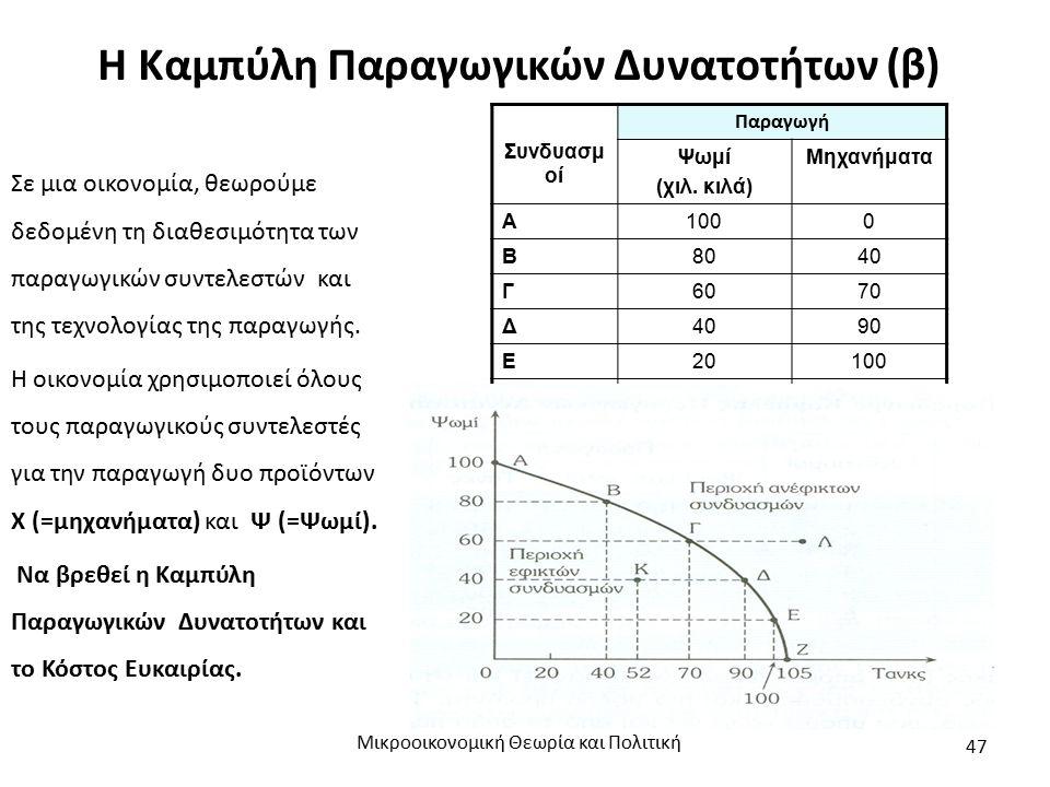 Η Καμπύλη Παραγωγικών Δυνατοτήτων (β) Σε μια οικονομία, θεωρούμε δεδομένη τη διαθεσιμότητα των παραγωγικών συντελεστών και της τεχνολογίας της παραγωγής.