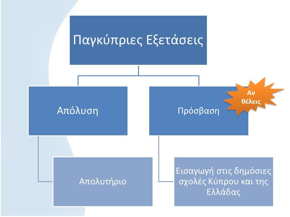 Παγκύπριες Εξετάσεις Απόλυση Απολυτήριο Πρόσβαση Εισαγωγή στις δημόσιες σχολές Κύπρου και της Ελλάδας Αν θέλεις