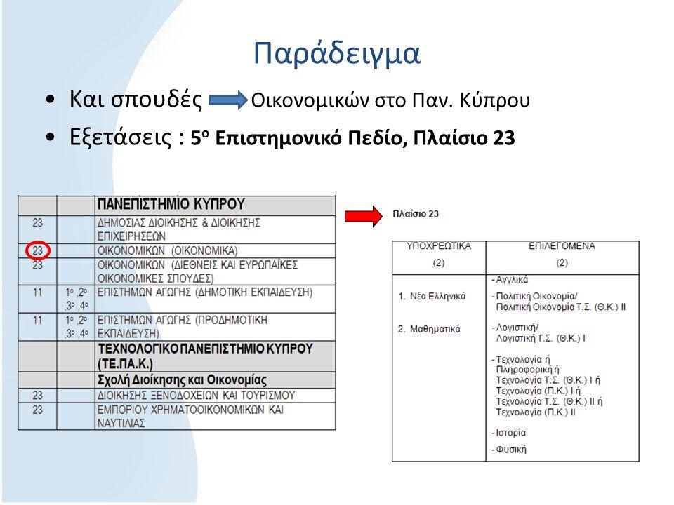 Παράδειγμα Και σπουδές Οικονομικών στο Παν. Κύπρου Εξετάσεις : 5 ο Επιστημονικό Πεδίο, Πλαίσιο 23