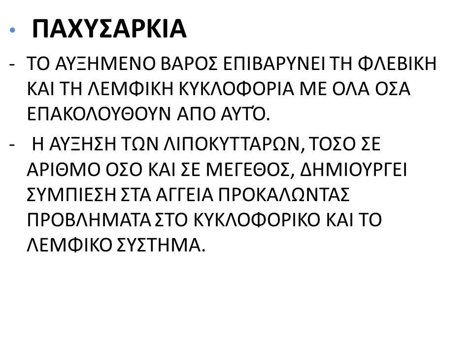 ΠΑΧΥΣΑΡΚΙΑ -ΤΟ ΑΥΞΗΜΕΝΟ ΒΑΡΟΣ ΕΠΙΒΑΡΥΝΕΙ ΤΗ ΦΛΕΒΙΚΗ ΚΑΙ ΤΗ ΛΕΜΦΙΚΗ ΚΥΚΛΟΦΟΡΙΑ ΜΕ ΟΛΑ ΟΣΑ ΕΠΑΚΟΛΟΥΘΟΥΝ ΑΠΟ ΑΥΤΌ. - Η ΑΥΞΗΣΗ ΤΩΝ ΛΙΠΟΚΥΤΤΑΡΩΝ, ΤΟΣΟ ΣΕ Α