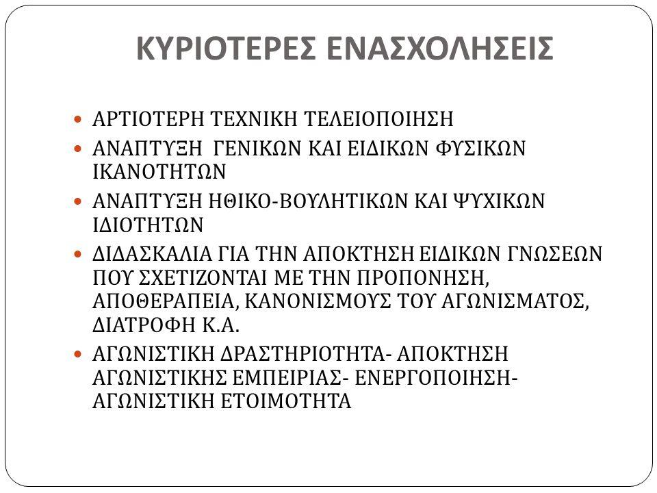 ΑΓΩΝΕΣ ΑΝΟΙΚΤΟΥ
