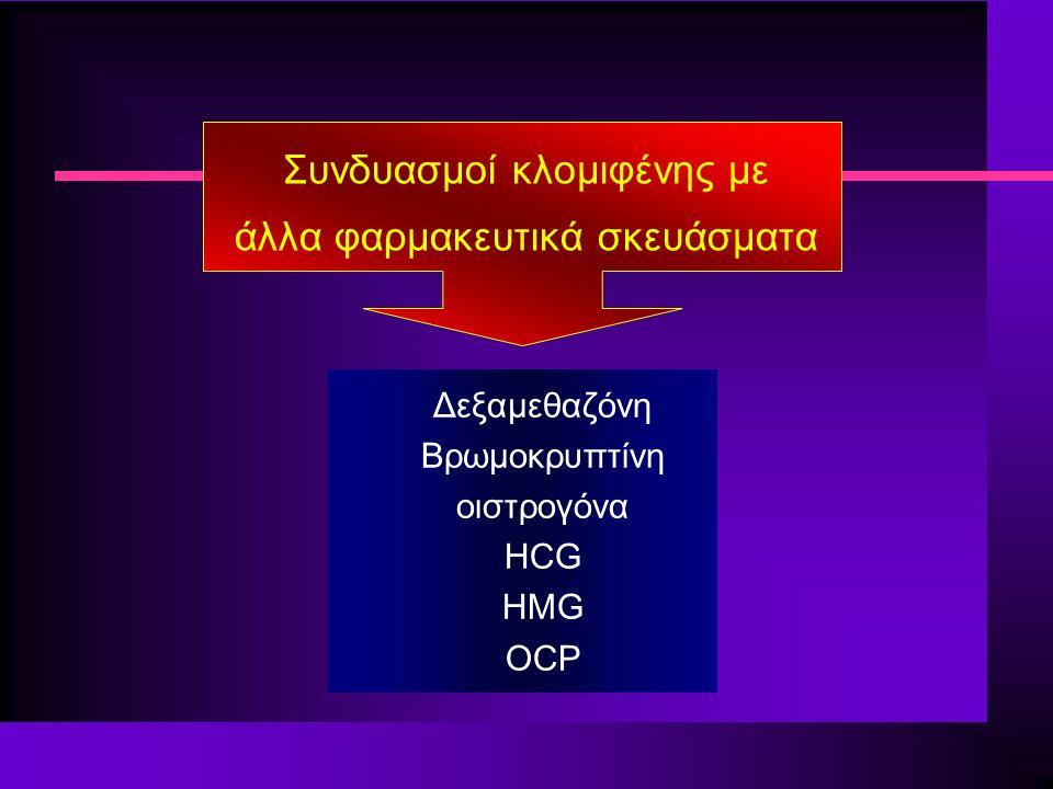 Συνδυασμοί κλομιφένης με άλλα φαρμακευτικά σκευάσματα Δεξαμεθαζόνη Βρωμοκρυπτίνη οιστρογόνα HCG HMG OCP