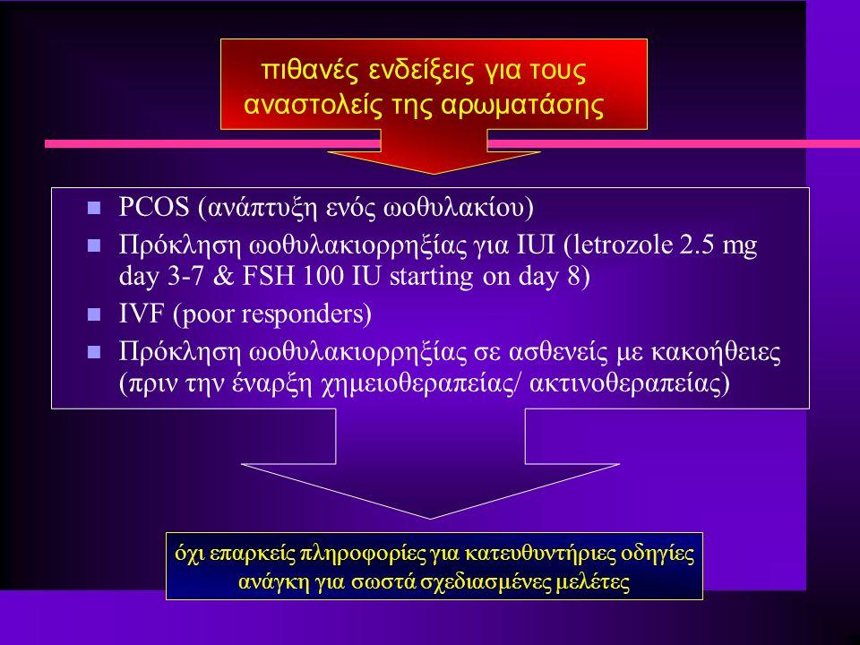πιθανές ενδείξεις για τους αναστολείς της αρωματάσης n PCOS (ανάπτυξη ενός ωοθυλακίου) n Πρόκληση ωοθυλακιορρηξίας για IUI (letrozole 2.5 mg day 3-7 & FSH 100 IU starting on day 8) n IVF (poor responders) n Πρόκληση ωοθυλακιορρηξίας σε ασθενείς με κακοήθειες (πριν την έναρξη χημειοθεραπείας/ ακτινοθεραπείας) όχι επαρκείς πληροφορίες για κατευθυντήριες οδηγίες ανάγκη για σωστά σχεδιασμένες μελέτες
