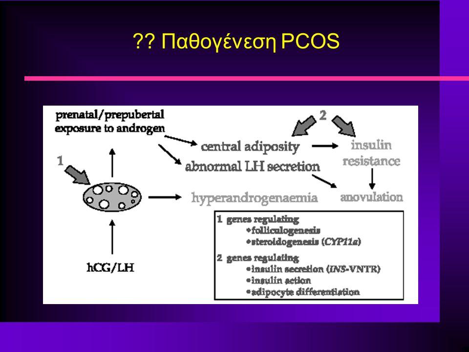 Παθογένεση PCOS