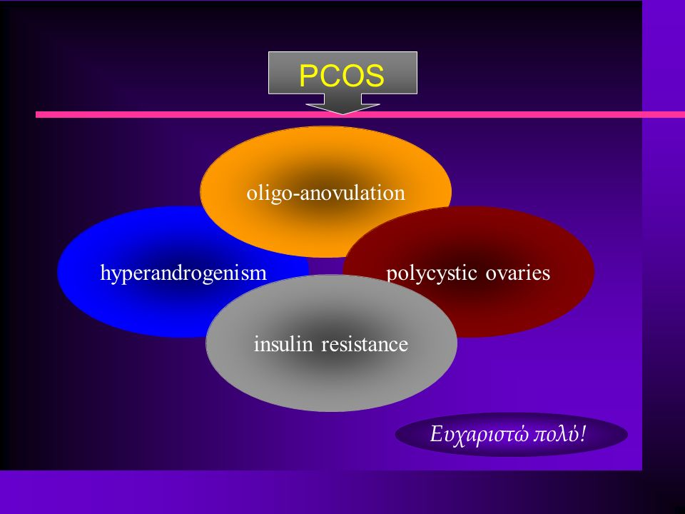 PCOS hyperandrogenism oligo-anovulation polycystic ovaries insulin resistance Ευχαριστώ πολύ!